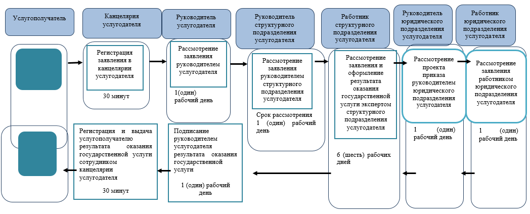 http://zan.gov.kz/api/documents/docimages/I129231_1/2026.png
