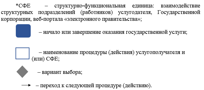 http://zan.gov.kz/api/documents/docimages/I129231_1/2027.png