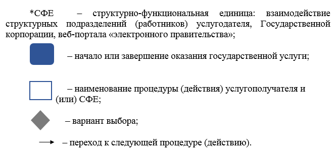 http://zan.gov.kz/api/documents/docimages/I129231_1/2040.png