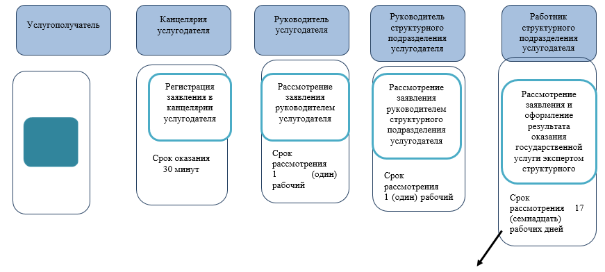 http://zan.gov.kz/api/documents/docimages/I129231_1/2052.png