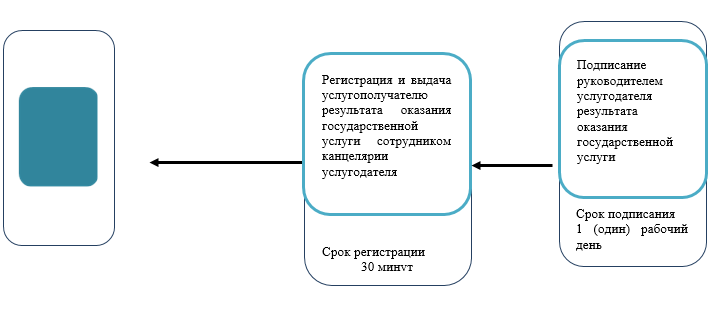 http://zan.gov.kz/api/documents/docimages/I129231_1/2053.png