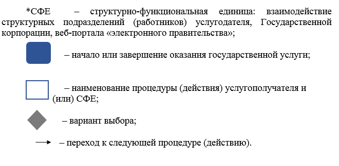 http://zan.gov.kz/api/documents/docimages/I129231_1/2054.png