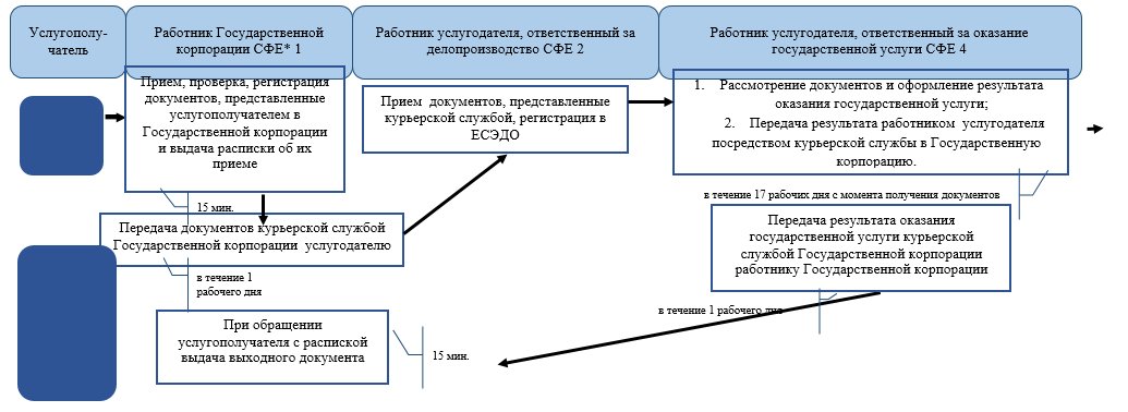 http://zan.gov.kz/api/documents/docimages/I129231_1/2066.png