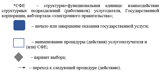 http://zan.gov.kz/api/documents/docimages/I129231_1/2067.png