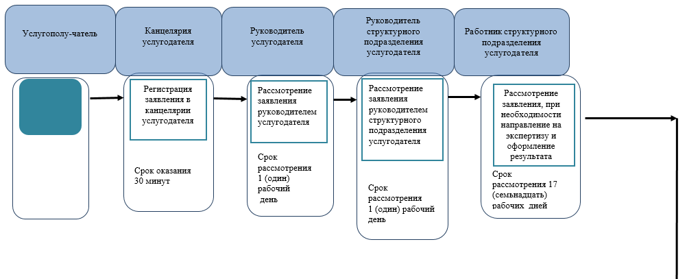 http://zan.gov.kz/api/documents/docimages/I129231_1/2079.png