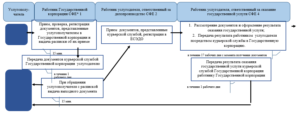 http://zan.gov.kz/api/documents/docimages/I129231_1/2093.png