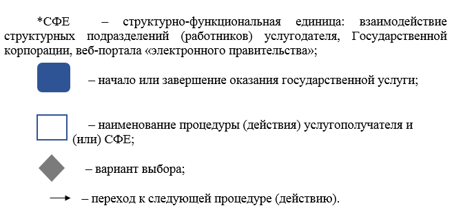 http://zan.gov.kz/api/documents/docimages/I129231_1/2094.png