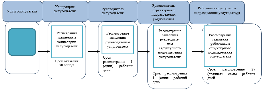 http://zan.gov.kz/api/documents/docimages/I129231_1/2105.png