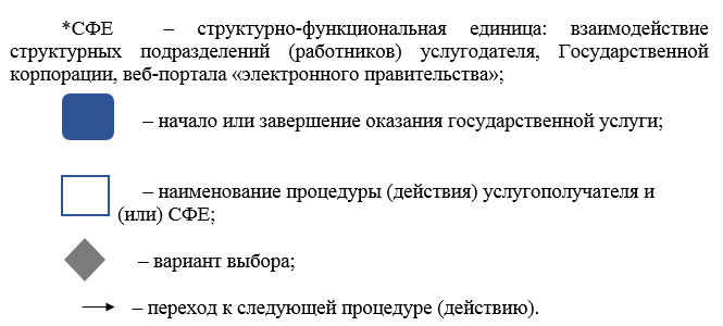 http://zan.gov.kz/api/documents/docimages/I129231_1/2107.png
