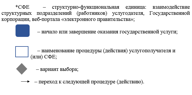 http://zan.gov.kz/api/documents/docimages/I129231_1/2220.png