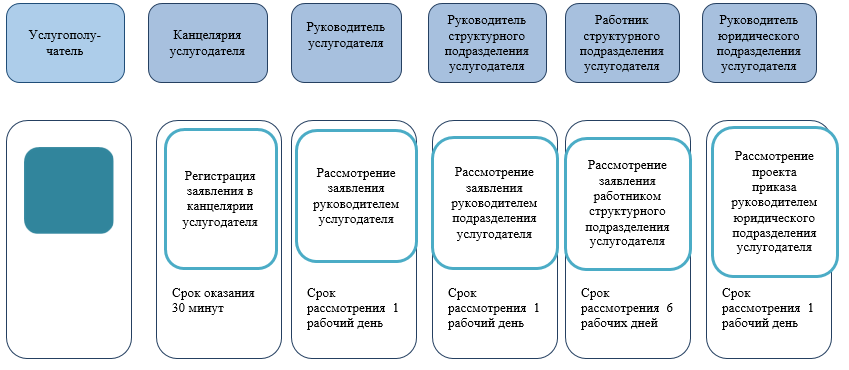 http://zan.gov.kz/api/documents/docimages/I129231_1/2241.png