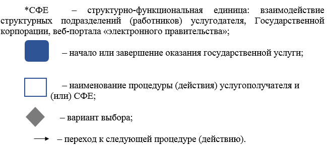 http://zan.gov.kz/api/documents/docimages/I129231_1/2243.png