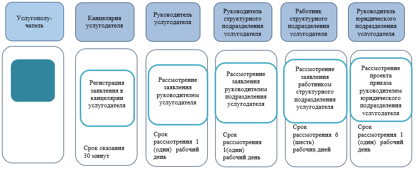http://zan.gov.kz/api/documents/docimages/I129231_1/2255.png