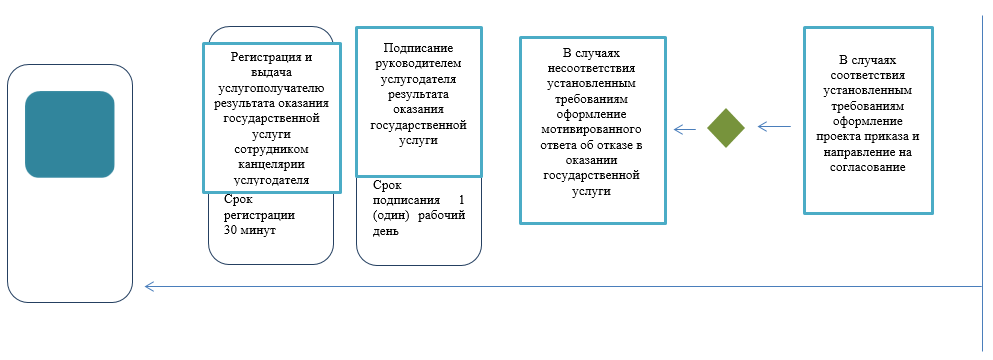 http://zan.gov.kz/api/documents/docimages/I129231_1/2256.png