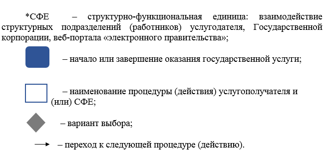 http://zan.gov.kz/api/documents/docimages/I129231_1/2257.png