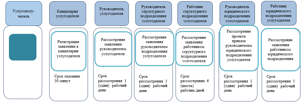 http://zan.gov.kz/api/documents/docimages/I129231_1/2269.png