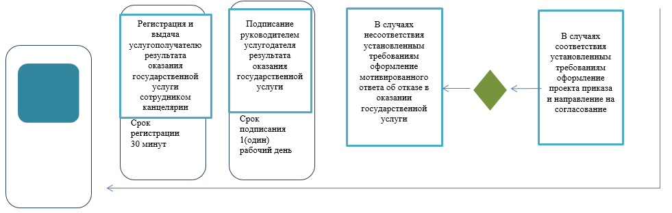 http://zan.gov.kz/api/documents/docimages/I129231_1/2270.png