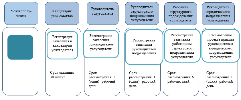 http://zan.gov.kz/api/documents/docimages/I129231_1/2283.png