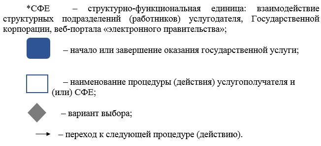 http://zan.gov.kz/api/documents/docimages/I129231_1/2285.png