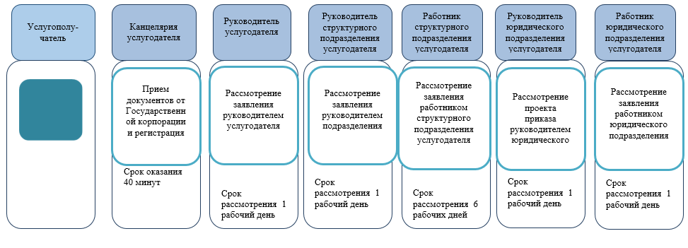 http://zan.gov.kz/api/documents/docimages/I129231_1/2297.png
