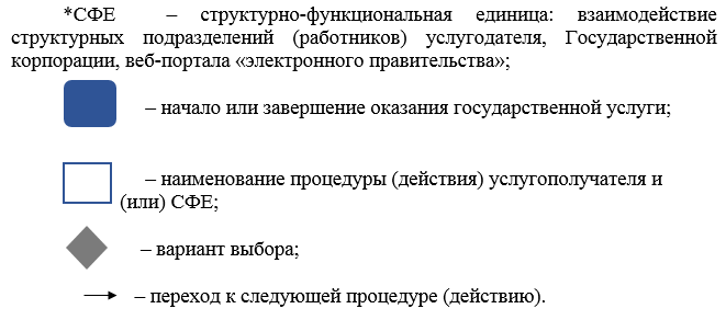 http://zan.gov.kz/api/documents/docimages/I129231_1/2299.png