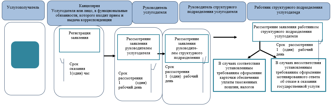 http://zan.gov.kz/api/documents/docimages/I129231_1/2384.png