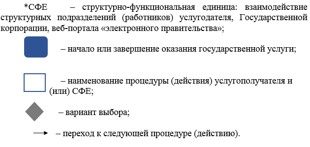 http://zan.gov.kz/api/documents/docimages/I129231_1/2385.png
