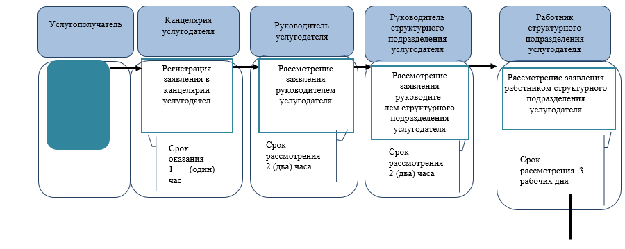 http://zan.gov.kz/api/documents/docimages/I129231_1/2397.png
