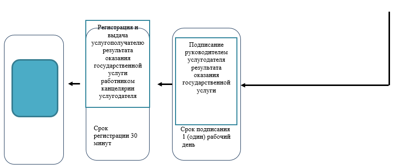 http://zan.gov.kz/api/documents/docimages/I129231_1/2398.png