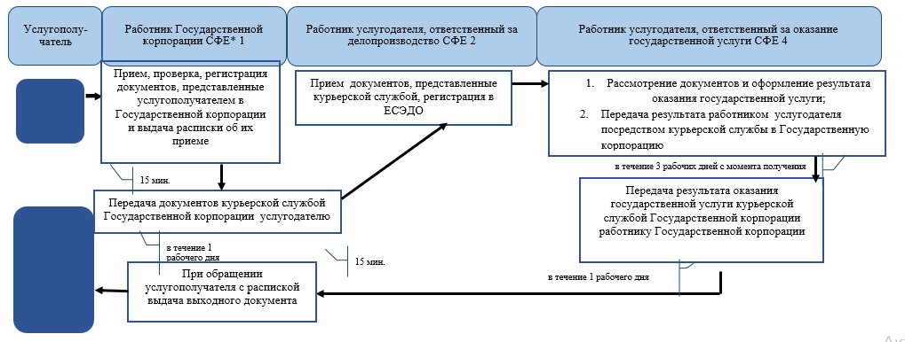 http://zan.gov.kz/api/documents/docimages/I129231_1/2411.png
