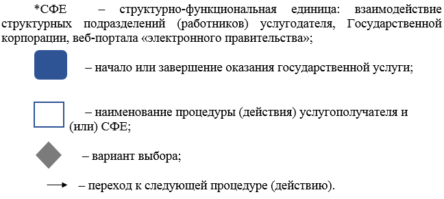 http://zan.gov.kz/api/documents/docimages/I129231_1/2412.png