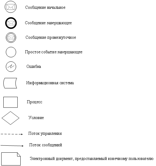 http://zan.gov.kz/api/documents/docimages/I129231_1/2633.png