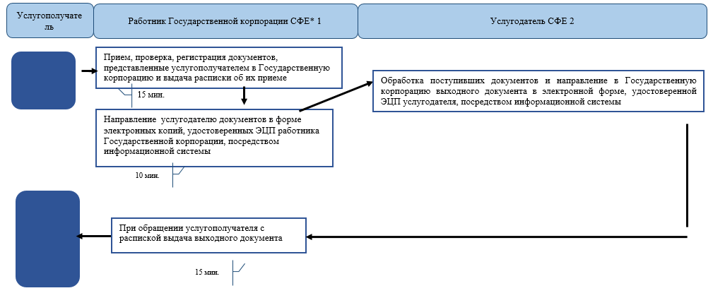 http://zan.gov.kz/api/documents/docimages/I129231_1/2654.png