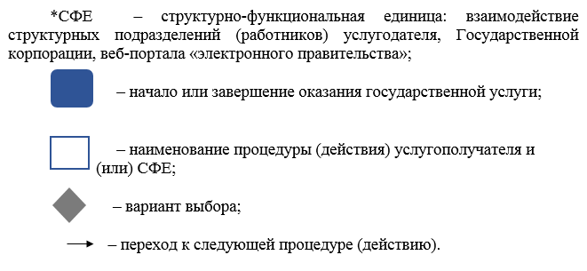 http://zan.gov.kz/api/documents/docimages/I129231_1/2655.png