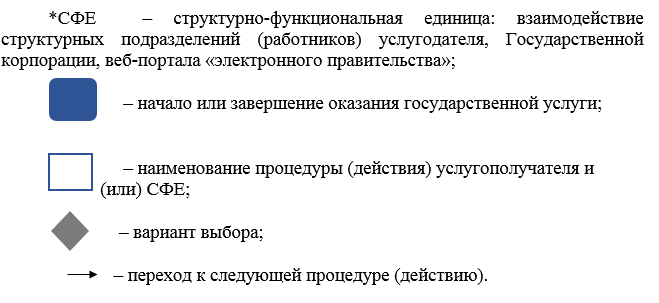 http://zan.gov.kz/api/documents/docimages/I129231_1/2671.png
