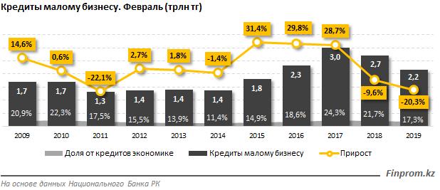 http://finprom.kz/storage/app/media/2019/04/15/1.png