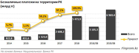 http://finprom.kz/storage/app/media/2019/10/09/121.png